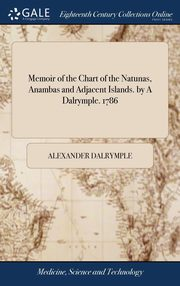 Memoir of the Chart of the Natunas, Anambas and Adjacent Islands. by A Dalrymple. 1786, Dalrymple Alexander